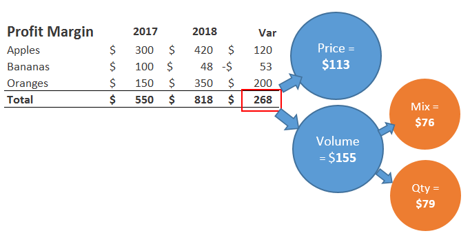 sales Variance Table 12